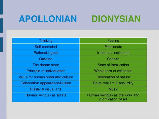 APOLLONIAN DIONYSIAN Thinking Feeling Self-controled Passionate Rational,logical Irrational, instinctual Ordered Chaotic T...