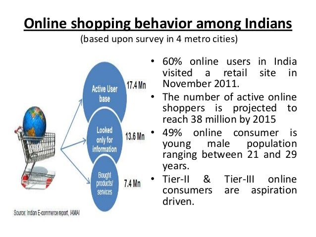 cosumer behaviour in india retail Options in india which  retailers need to rethink their strategy, both online and  in stores having the  our global research on online consumer behaviors.