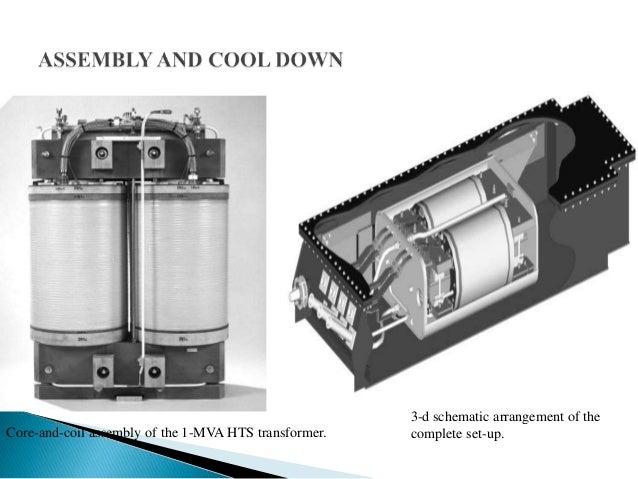 Superconducting Electric Motor