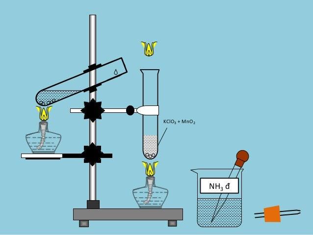 kclo3 mno2_Amoniac voi oxi