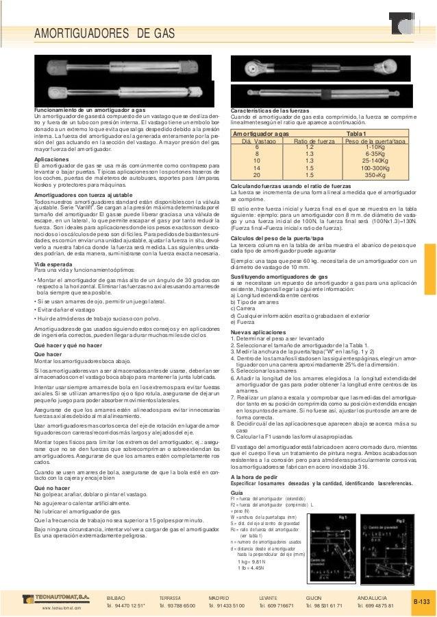 AMORTIGUADORES DE GAS BILBAO Tel. 94 470 12 51* TERRASSA Tel. 93 788 65 00 MADRID Tel. 91 433 51 00 LEVANTE Tel. 609 71667...