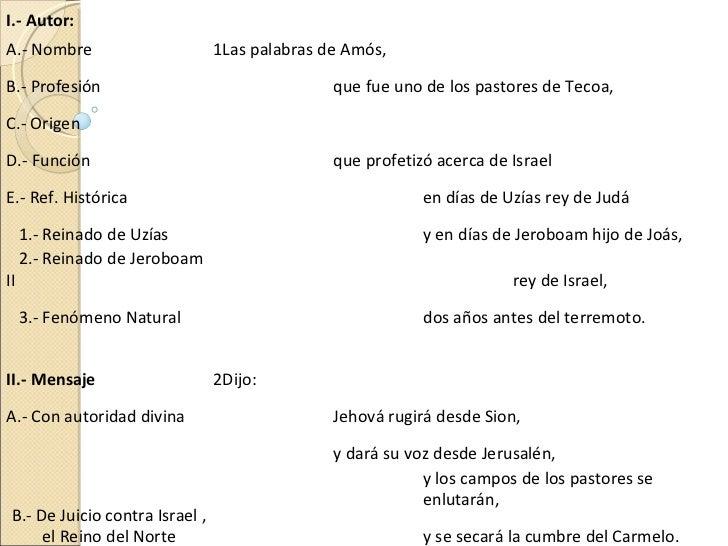 I.- Autor: A.- Nombre 1Las palabras de Amós,  B.- Profesión que fue uno de los pastores de Tecoa,  C.- Origen D.- Función ...
