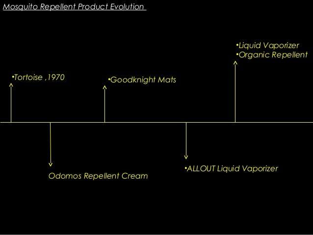 Brand: Balsara Hygeine Products