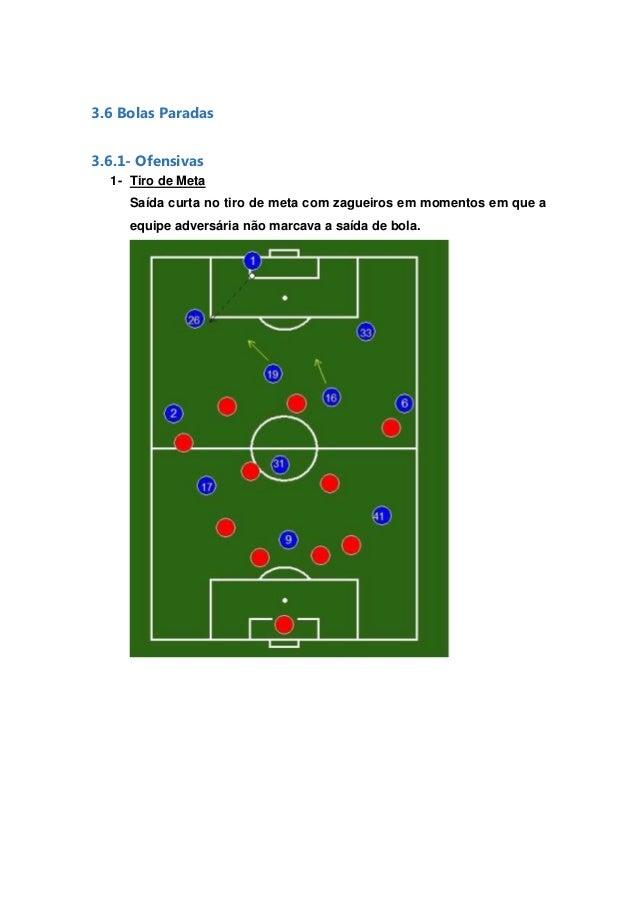 3.6 Bolas Paradas 3.6.1- Ofensivas 1- Tiro de Meta Saída curta no tiro de meta com zagueiros em momentos em que a equipe a...
