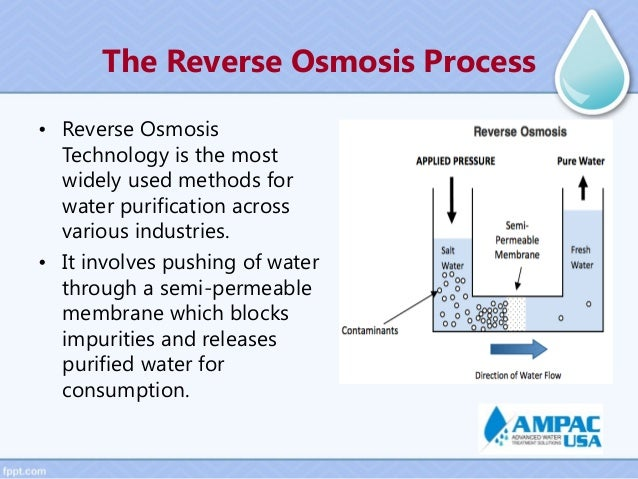 what is reverse osmosis pdf