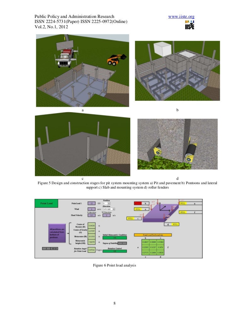 flood mitigation essay Hazard mitigation essay sample introduction mitigation is the acting before a disaster strikes to prevent permanently the occurrence of the disaster or to reduce the effects of the disaster when it occurs and also used effectively after a disaster to reduce the risk of a repeat disaster.