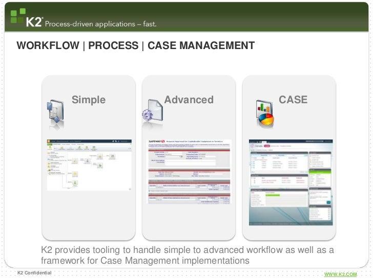 case management framework