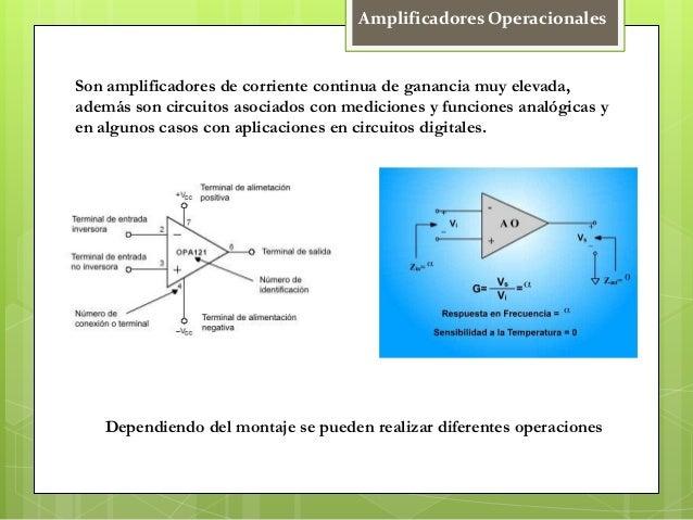 Amplificadores OperacionalesSon amplificadores de corriente continua de ganancia muy elevada,además son circuitos asociado...