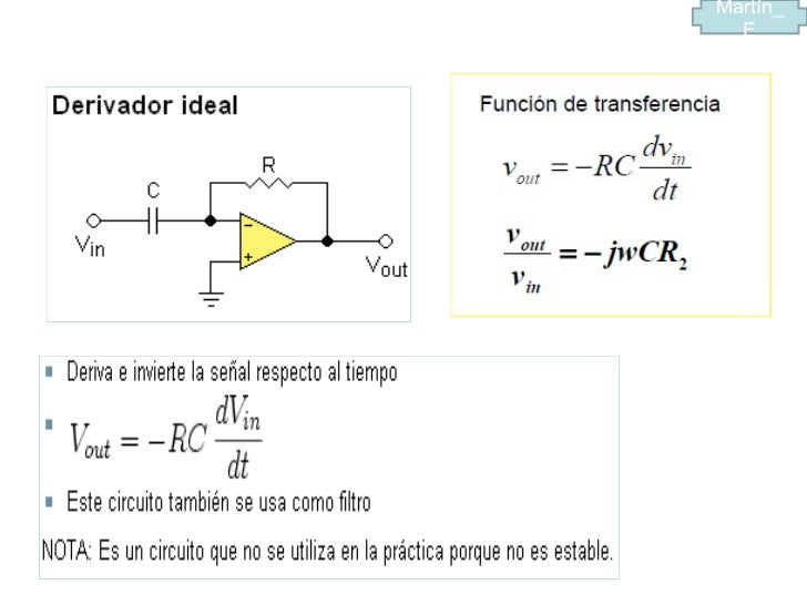 amplificadores operacionales con funciones de transferencia