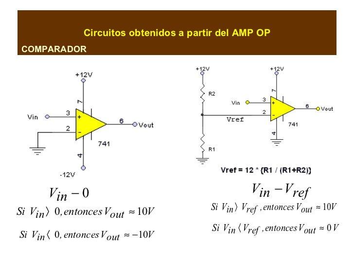 Circuito Operacional : Amplificadores operacionales con funciones de transferencia