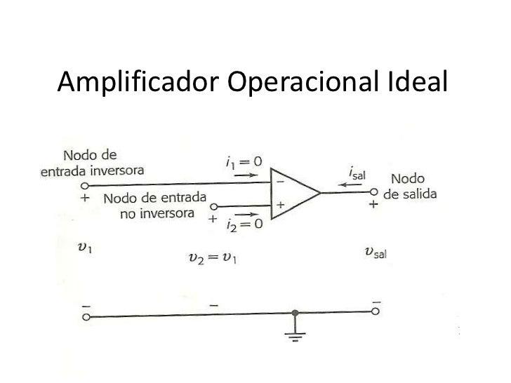 Amplificador Operacional Ideal