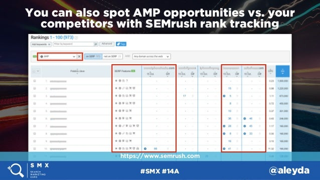 #SMX #14A @aleyda You can also spot AMP opportunities vs. your competitors with SEMrush rank tracking #ampsuccess at #brig...
