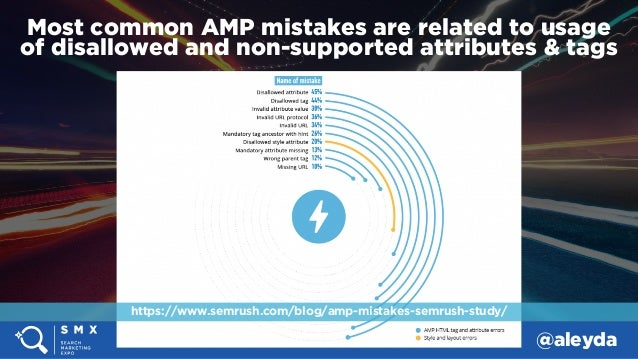 #SMX #14A @aleyda Most common AMP mistakes are related to usage  of disallowed and non-supported attributes & tags https:...