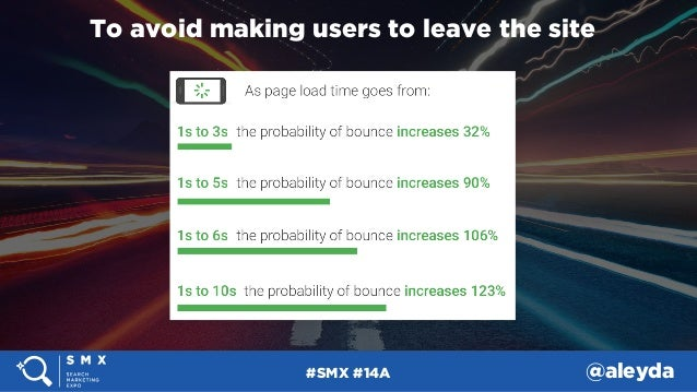 #SMX #14A @aleyda To avoid making users to leave the site