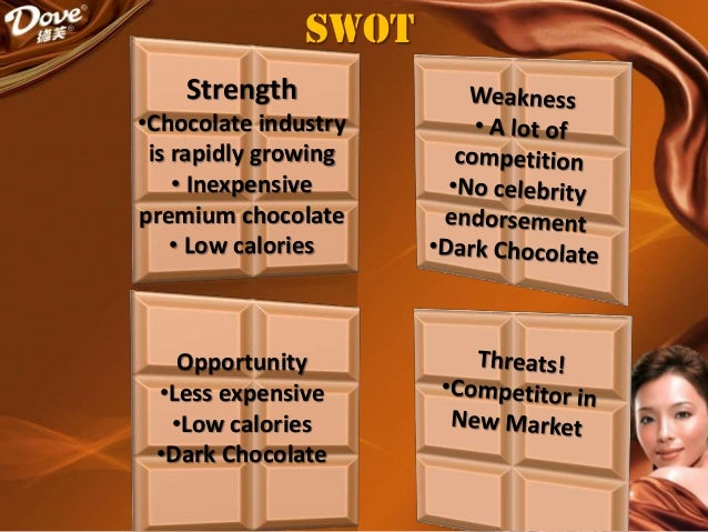 dove chocolate swot analysis Chocolate market (product type - dark chocolate, milk chocolate, and white chocolate) - global industry analysis, size, share, growth, trends, and forecast 2016 - 2024.