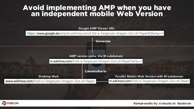#ampresults by @aleyda at #pubcon Avoid implementing AMP when you have  an independent mobile Web Version Desktop Web Par...