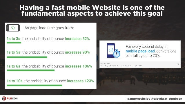 #ampresults by @aleyda at #pubcon Having a fast mobile Website is one of the fundamental aspects to achieve this goal #amp...