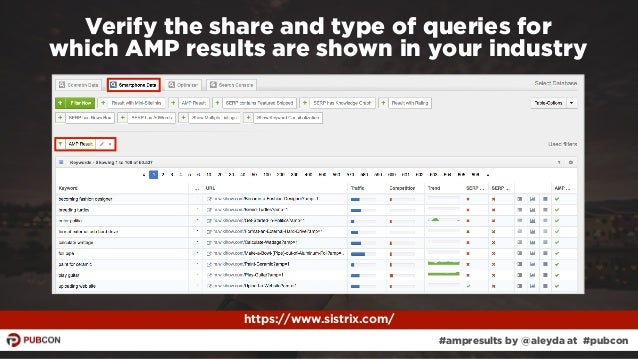 #ampresults by @aleyda at #pubcon Verify the share and type of queries for  which AMP results are shown in your industry ...
