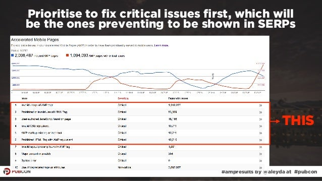 #ampresults by @aleyda at #pubcon Prioritise to fix critical issues first, which will  be the ones preventing to be shown i...