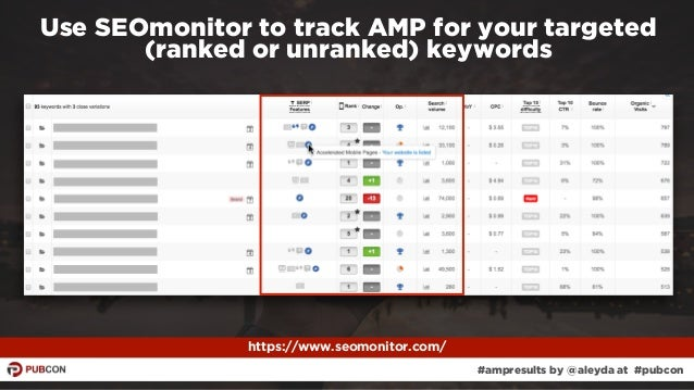 #ampresults by @aleyda at #pubcon Use SEOmonitor to track AMP for your targeted (ranked or unranked) keywords https://www....