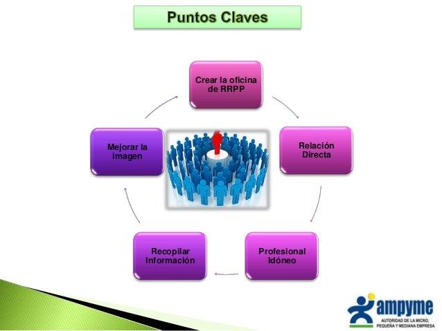 Ampyme presentacion Slide 2