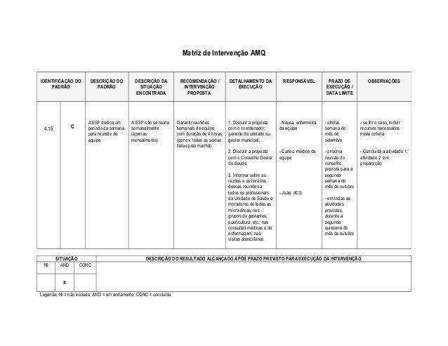 Matriz de Intervenção AMQ SITUAÇÃO DESCRIÇÃO DO RESULTADO ALCANÇADO APÓS PRAZO PREVISTO PARA EXECUÇÃO DA INTERVENÇÃO NI AN...