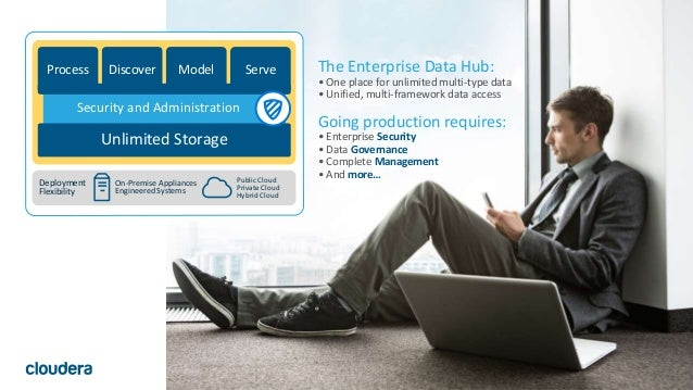 4© Cloudera, Inc. All rights reserved. Security and Administration Unlimited Storage Process Discover Model Serve Deployme...