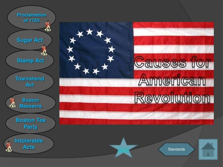 Causes for American Revolution