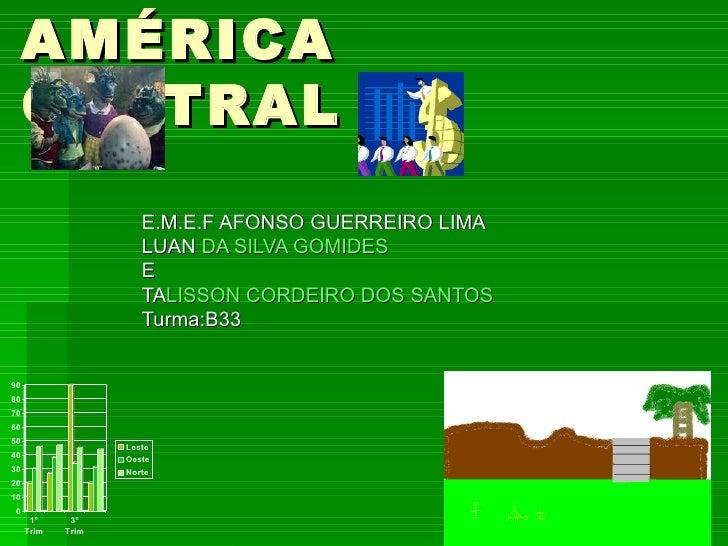AMÉRICA CENTRAL E.M.E.F AFONSO GUERREIRO LIMA LUAN  DA SILVA GOMIDES E TA LISSON CORDEIRO DOS SANTOS Turma:B33