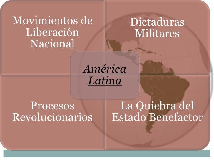 Movimientos de         Dictaduras Liberación             Militares  Nacional             América              Latina   Pro...