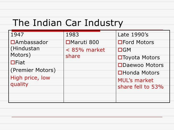 case study hyundai motors india limited marketing essay Read this essay on total quality management - what are the limitations of the present hvs mentioned in this case study 3 system at hyundai motors 1.