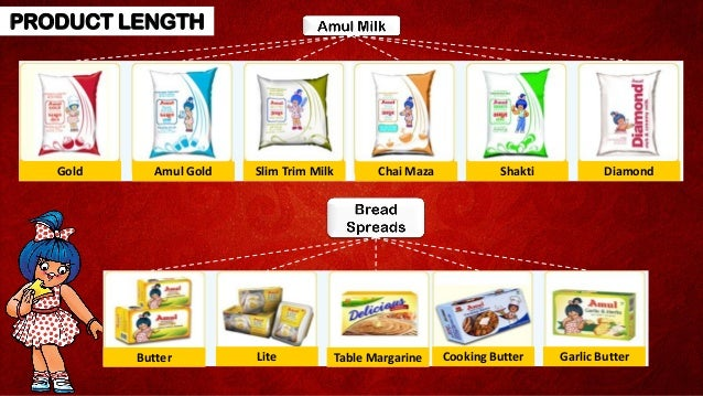 amul taste of india Amul the taste of india - google+  amul recipes: rotzza - hindi add a comment no plus ones no shares post has attachment amul the taste of india public.
