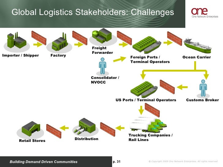 """argos stakeholders The """"argos project finale"""" global conference all of the above will target different types of stakeholders: policymakers and opinion formers,."""