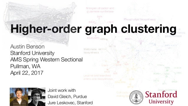 Higher-order graph clustering Austin Benson Stanford University AMS Spring Western Sectional Pullman, WA April 22, 2017 Jo...