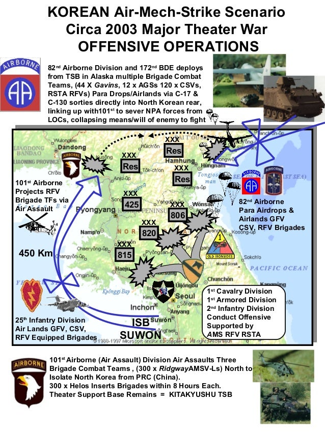 KOREAN Air-Mech-Strike Scenario          Circa 2003 Major Theater War            OFFENSIVE OPERATIONS         82nd Airborn...