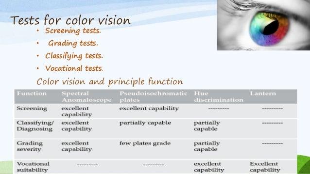 Amsler Grid And Color Vision Chart