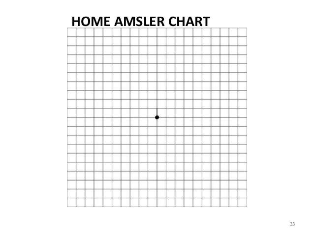 Amsler grid chart