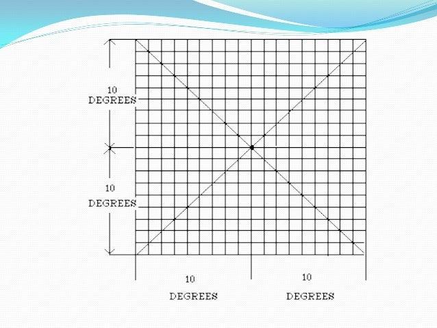 Availability Original Amsler's grid was black and white. Available in       Black on white       White on black. A co...