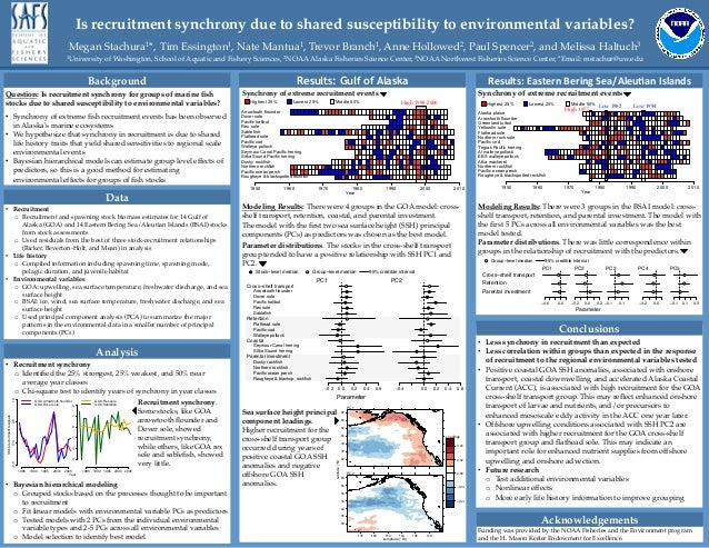 Is recruitment synchrony due to shared susceptibility to environmental variables?!                                        ...