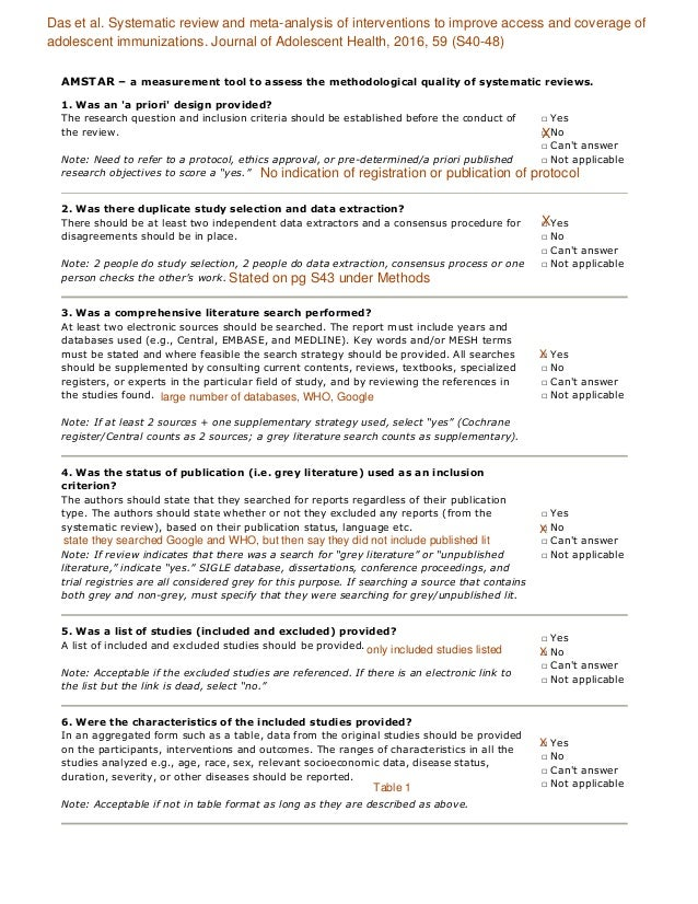 84b19f7af A Measurement Tool to Assess Systematic Reviews (AMSTAR) Worksheet (S…