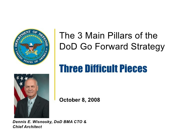 The 3 Main Pillars of the                     DoD Go Forward Strategy                      Three Difficult Pieces         ...