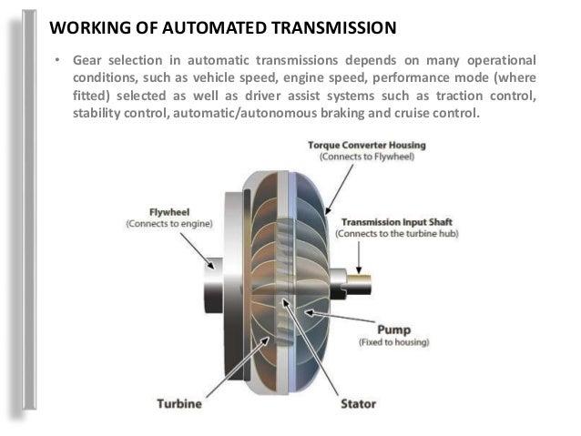 automated manual transmission rh slideshare net manual transmission animation Automatic Transmission