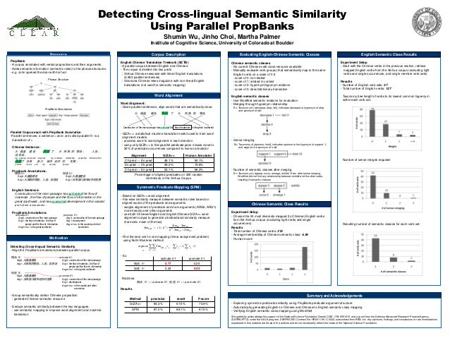 Detecting Cross-lingual Semantic Similarity Using Parallel PropBanks Shumin Wu, Jinho Choi, Martha Palmer Institute of Cog...