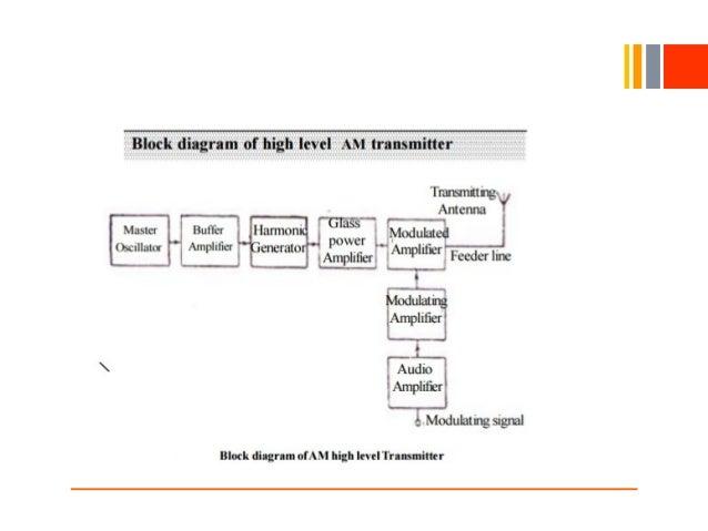 25  30 low-level transmitters  block diagram