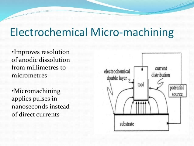 electrochemical discharge machining thesis