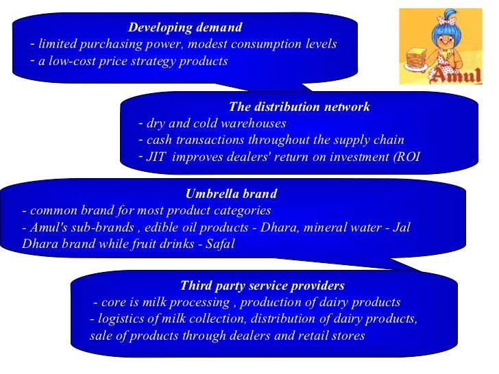 Umbrella Branding of Amul Essay Sample