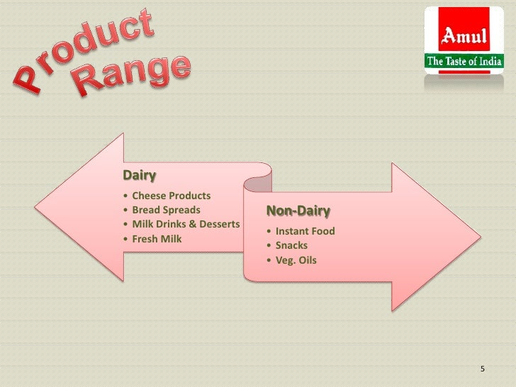 Dairy•   Cheese Products•   Bread Spreads            Non-Dairy•   Milk Drinks & Desserts                             • Ins...
