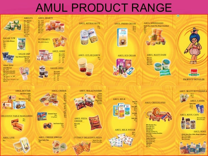 amul chocholates The table above concludes the amul chocolates swot analysis along with its marketing and brand parameters.