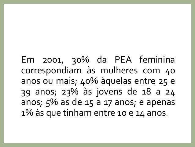 Em 2001, 30% da PEA feminina correspondiam às mulheres com 40 anos ou mais; 40% àquelas entre 25 e 39 anos; 23% às jovens ...
