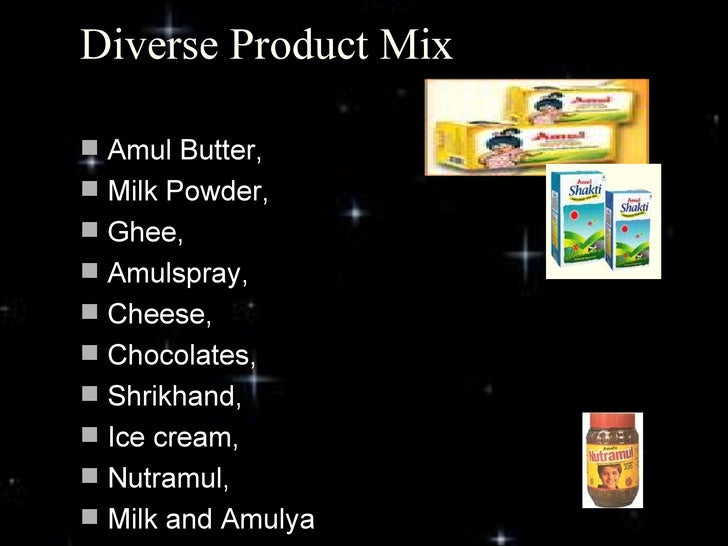Mother Dairy Marketing Mix